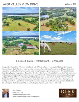 Printable PDF flyer of 6700 Valley View Drive. 4 Photos & Short Description